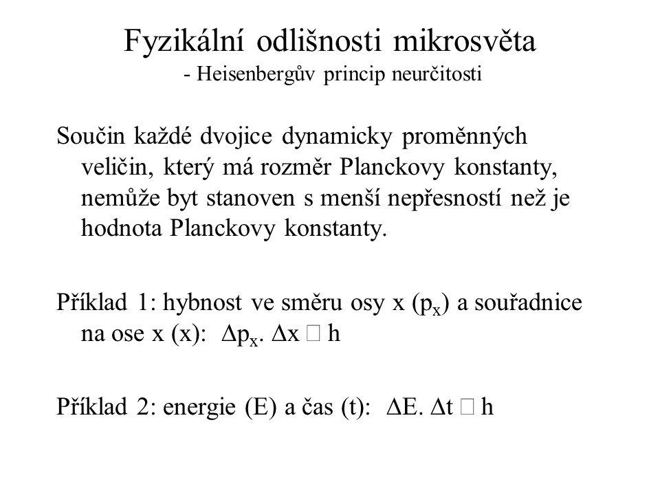 Fyzikální odlišnosti mikrosvěta - Heisenbergův princip neurčitosti