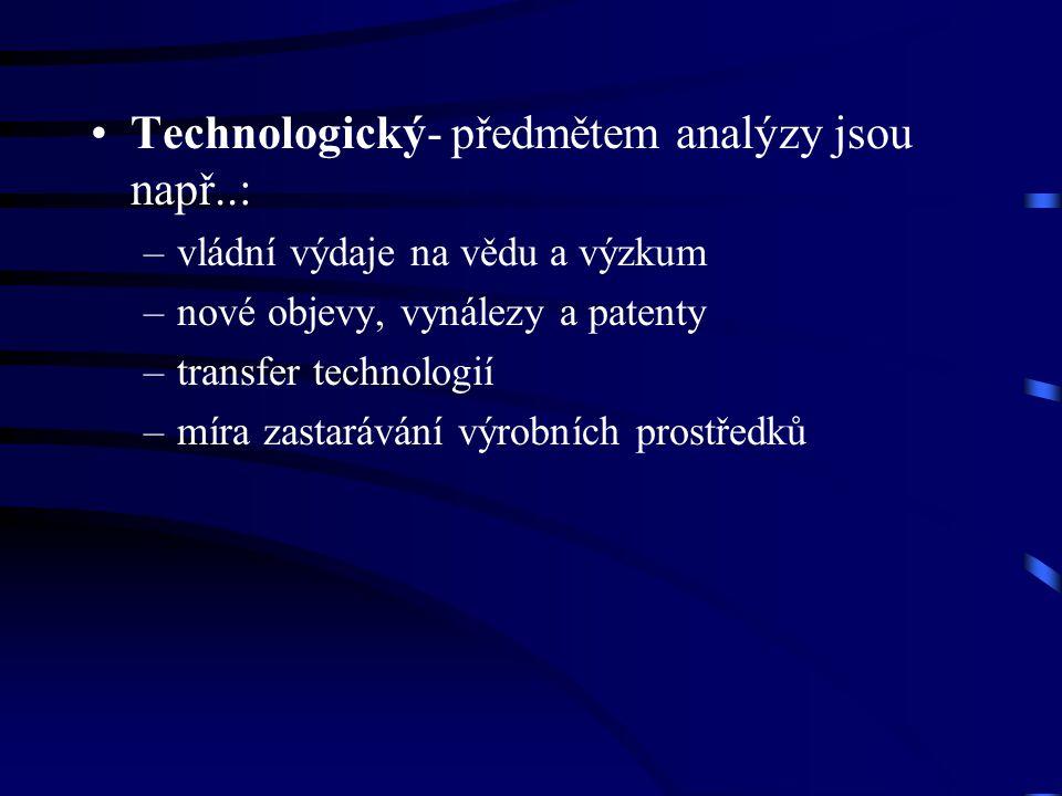 Technologický- předmětem analýzy jsou např..:
