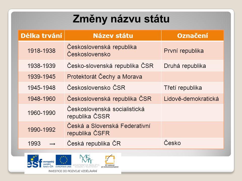 Změny názvu státu Územím ČR prochází