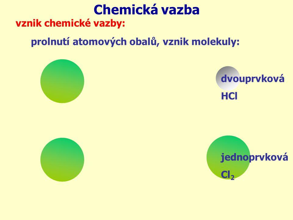 Chemická vazba vznik chemické vazby: