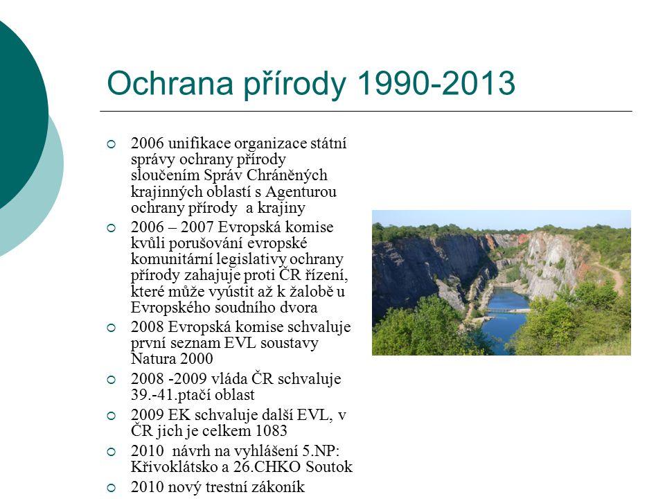 Ochrana přírody 1990-2013