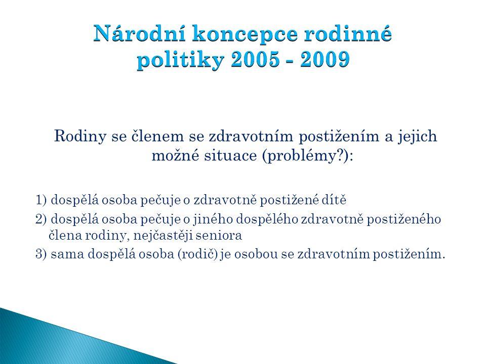 Národní koncepce rodinné politiky 2005 - 2009