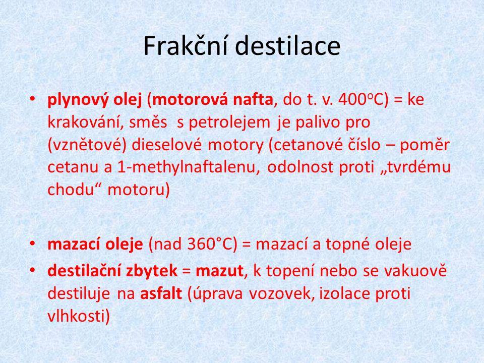 Frakční destilace