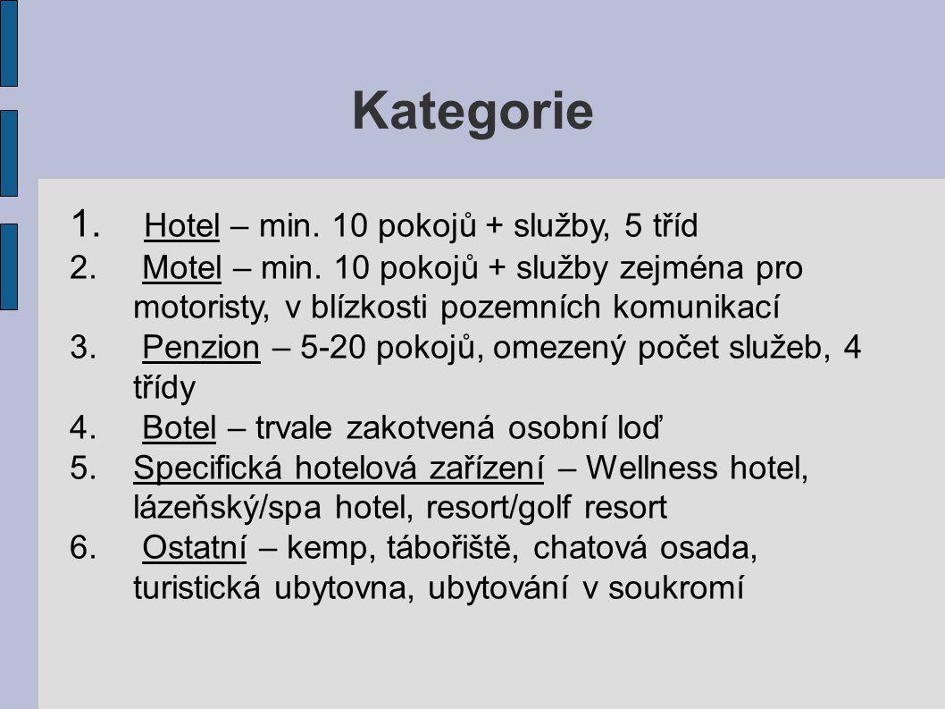 Kategorie Hotel – min. 10 pokojů + služby, 5 tříd