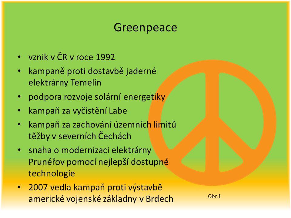 Greenpeace vznik v ČR v roce 1992