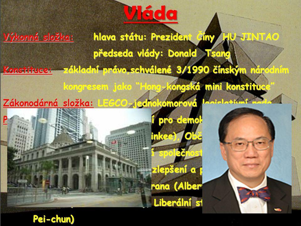Vláda Výkonná složka: hlava státu: Prezident Číny HU JINTAO