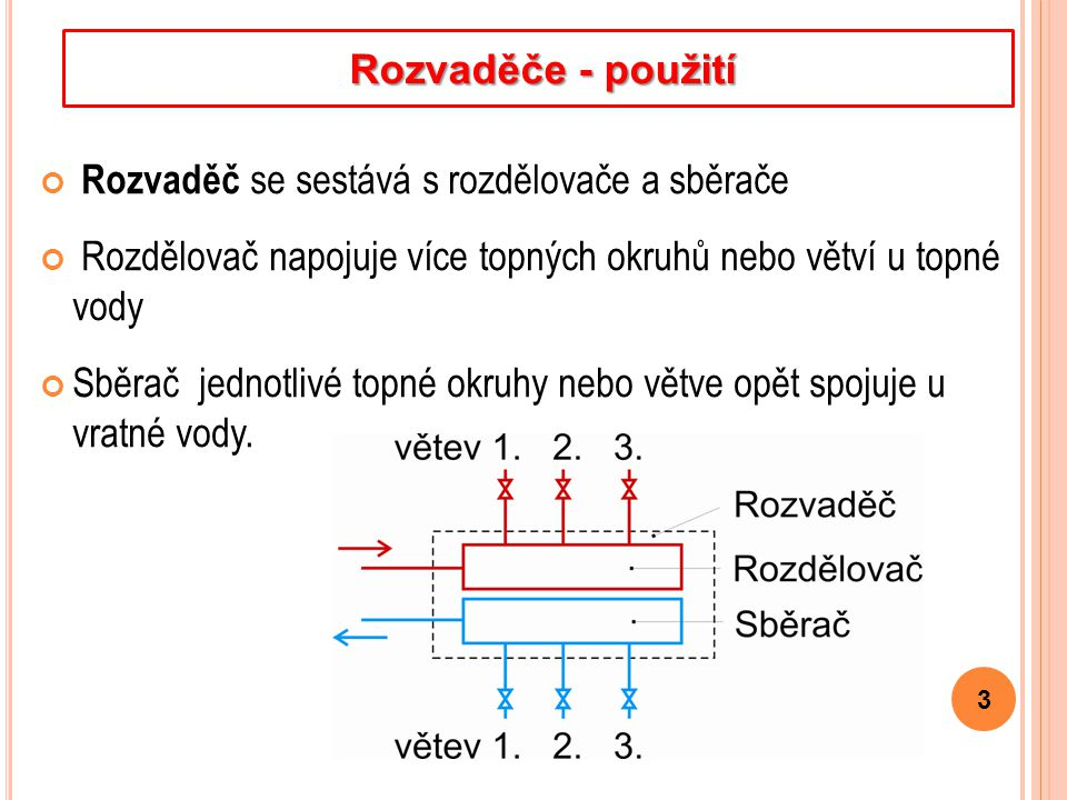 Rozvaděče - použití Rozvaděč se sestává s rozdělovače a sběrače. Rozdělovač napojuje více topných okruhů nebo větví u topné vody.