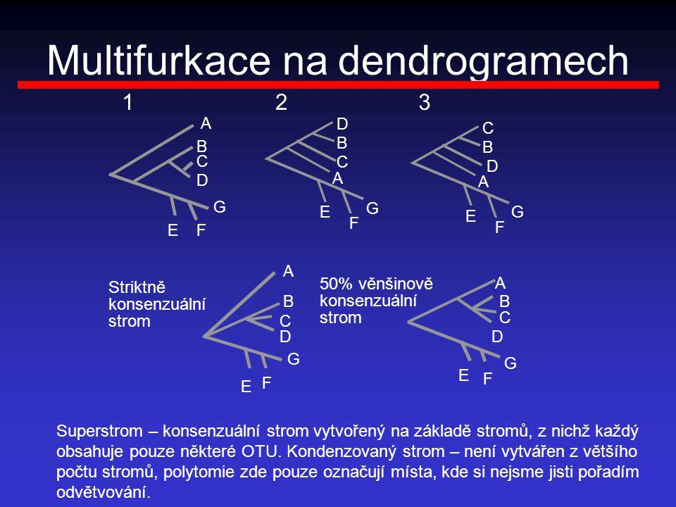 Multifurkace na dendrogramech