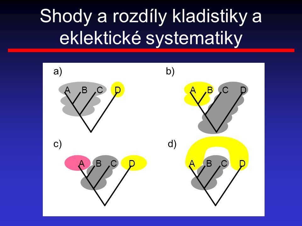Shody a rozdíly kladistiky a eklektické systematiky