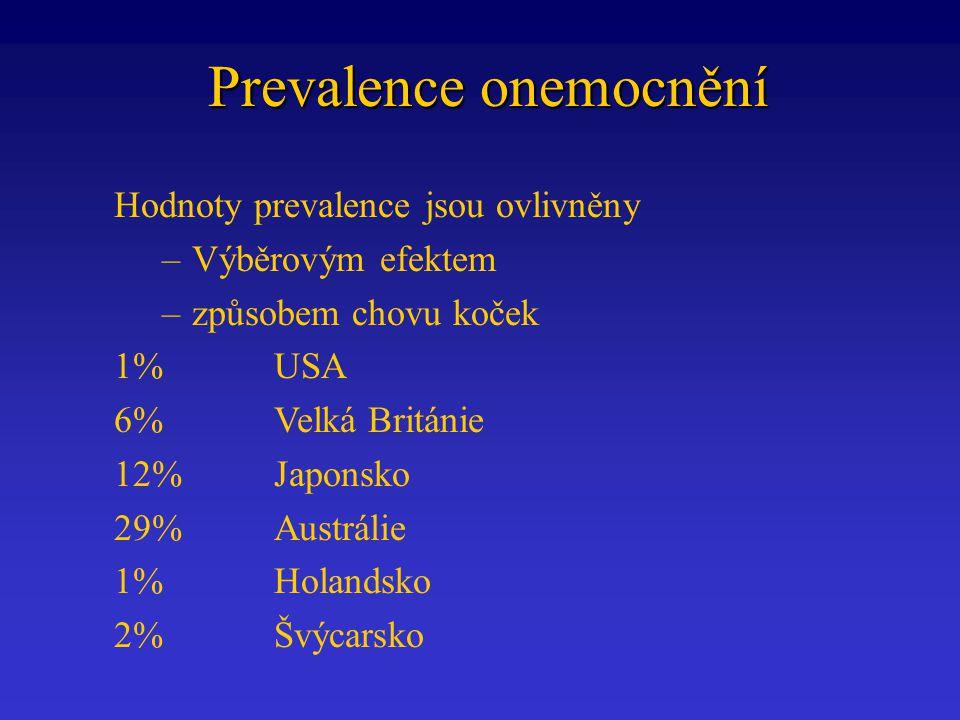 Prevalence onemocnění