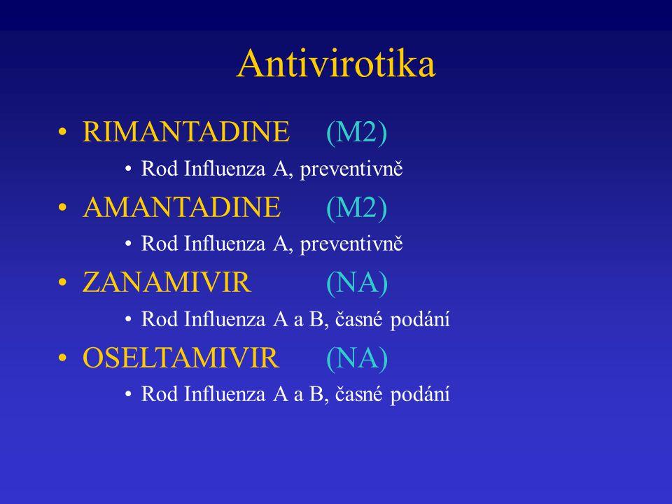 Antivirotika RIMANTADINE (M2) AMANTADINE (M2) ZANAMIVIR (NA)