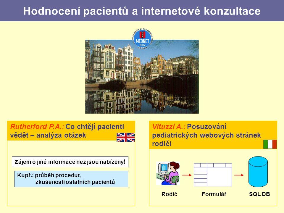 Hodnocení pacientů a internetové konzultace