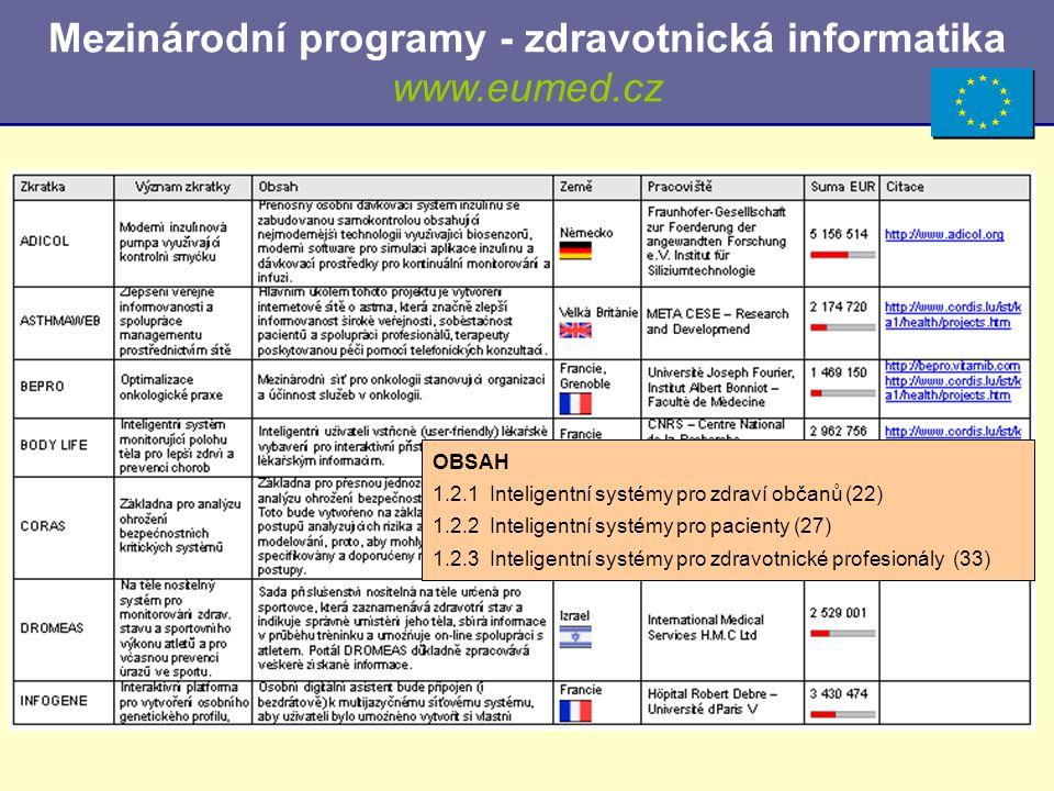 Mezinárodní programy - zdravotnická informatika www.eumed.cz