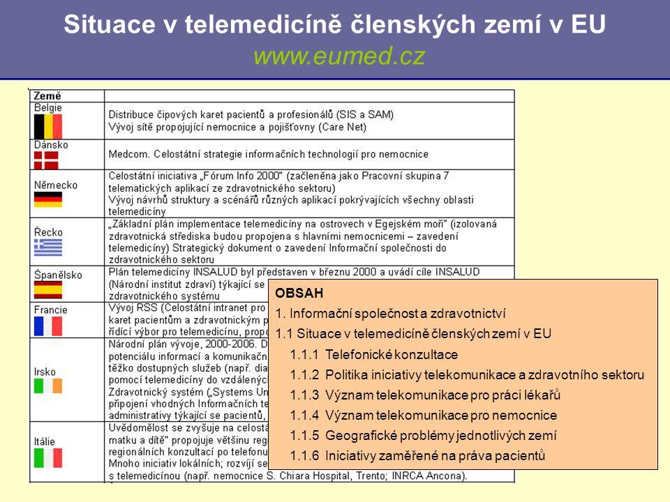 Situace v telemedicíně členských zemí v EU www.eumed.cz