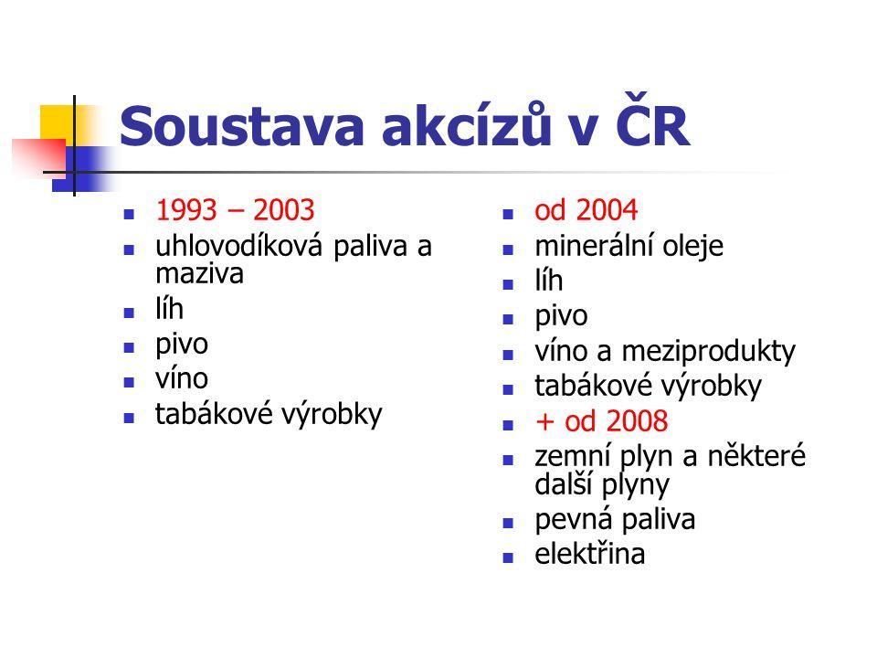 Soustava akcízů v ČR 1993 – 2003 uhlovodíková paliva a maziva líh pivo