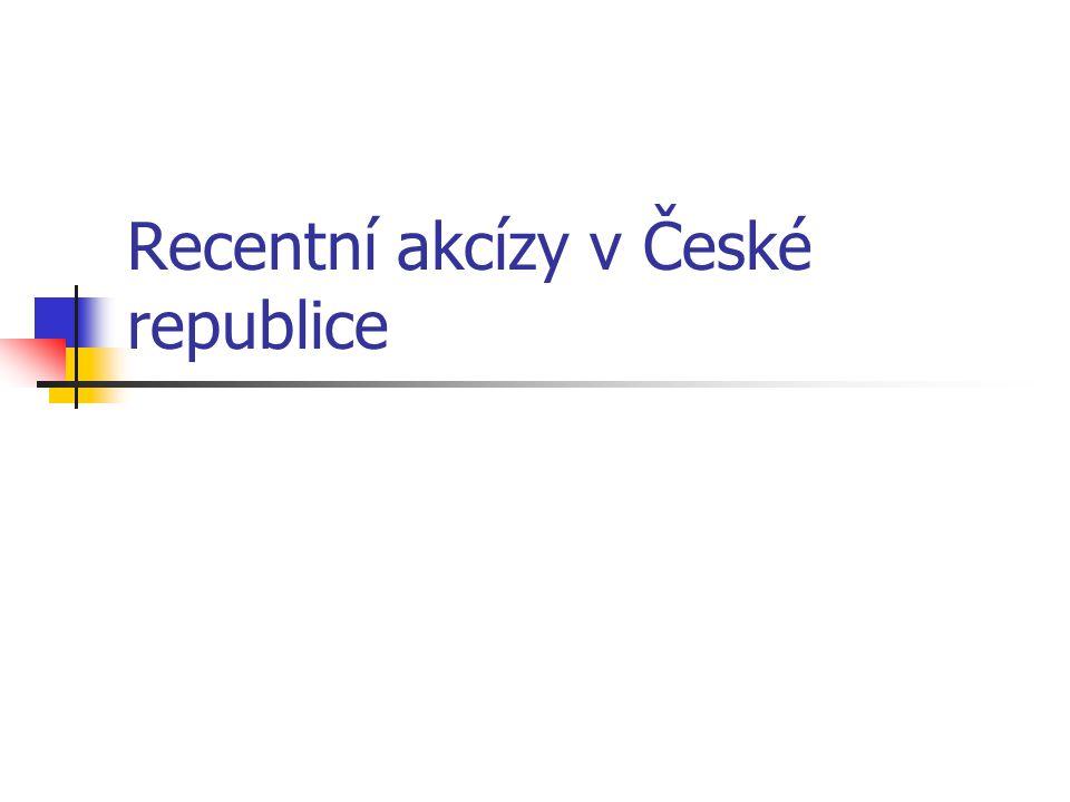 Recentní akcízy v České republice