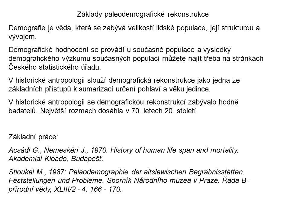 Základy paleodemografické rekonstrukce
