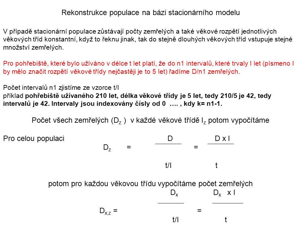 Rekonstrukce populace na bázi stacionárního modelu