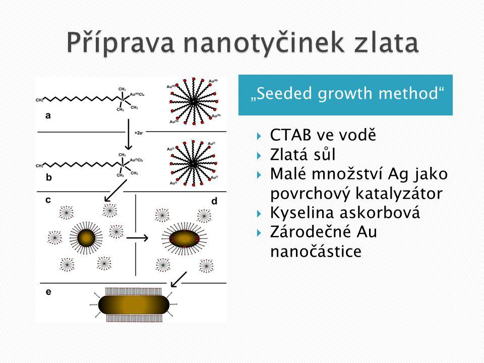 Příprava nanotyčinek zlata
