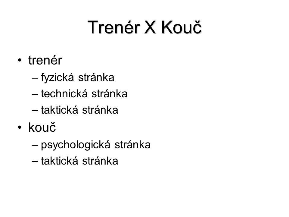 Trenér X Kouč trenér kouč fyzická stránka technická stránka