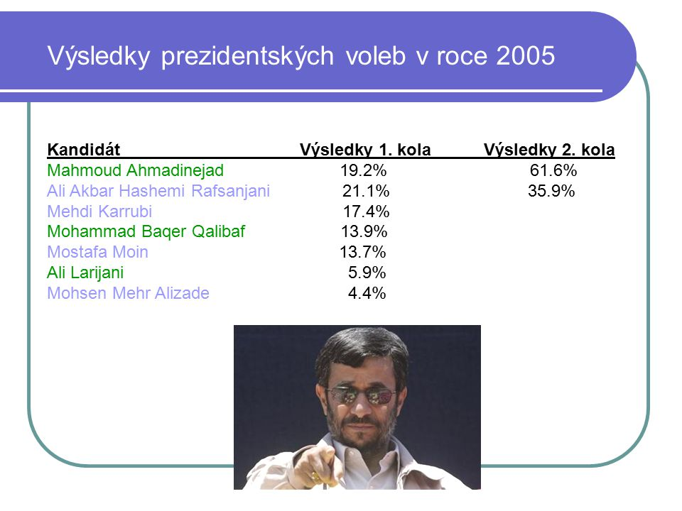 Výsledky prezidentských voleb v roce 2005