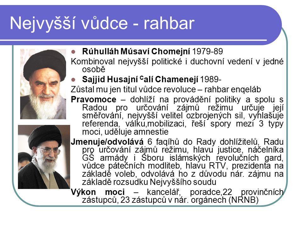 Nejvyšší vůdce - rahbar