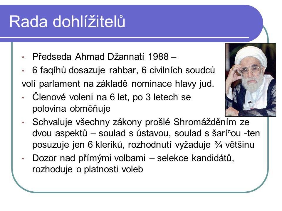 Rada dohlížitelů Předseda Ahmad Džannatí 1988 –