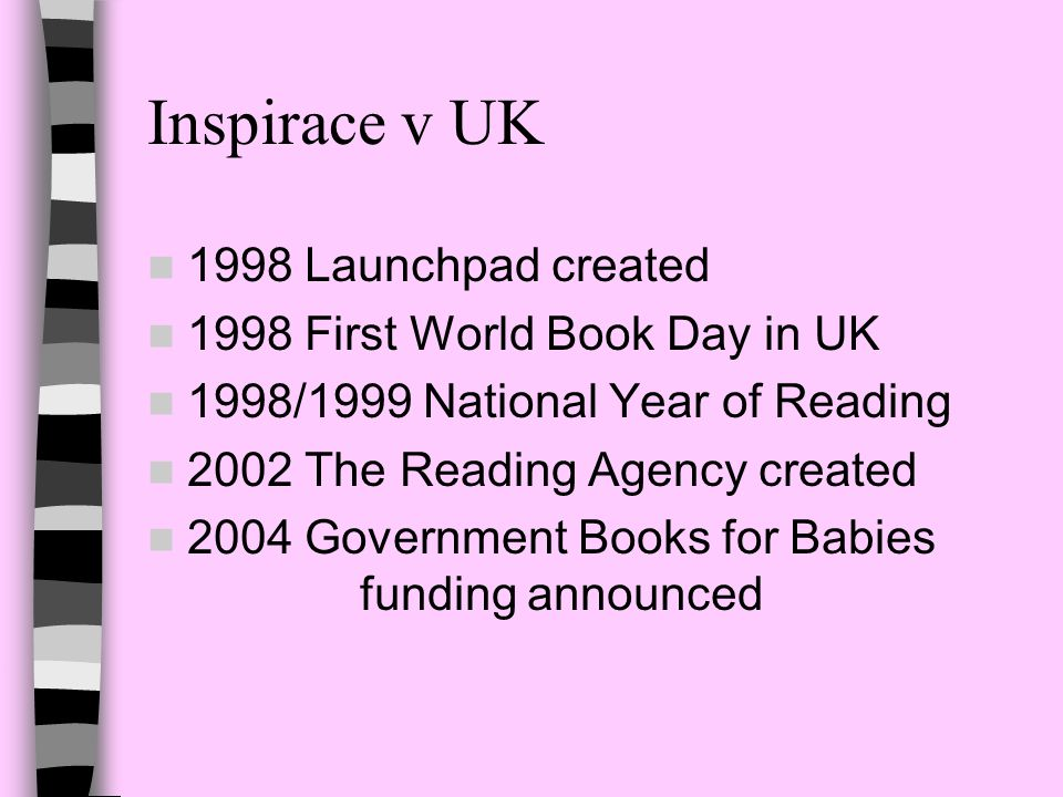 Inspirace v UK 1998 Launchpad created 1998 First World Book Day in UK