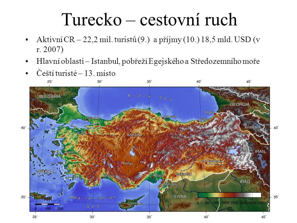 Turecko – cestovní ruch