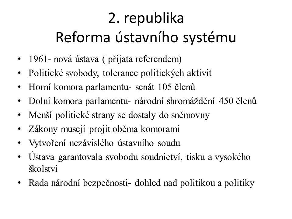 2. republika Reforma ústavního systému