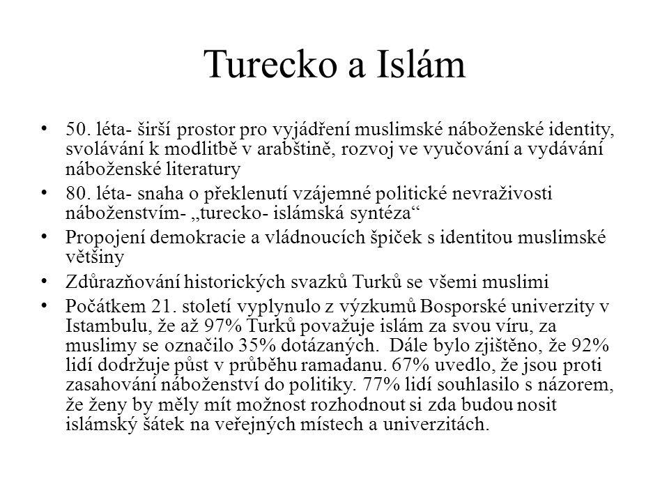 Turecko a Islám