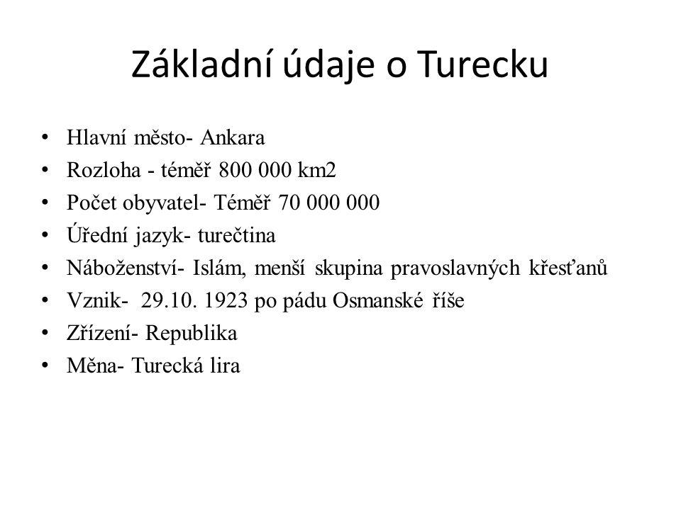 Základní údaje o Turecku