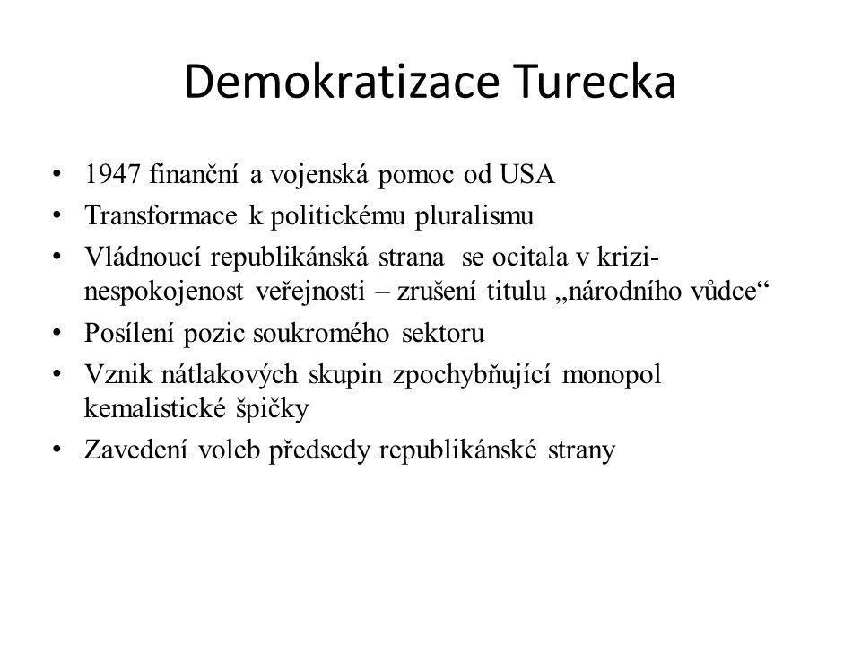 Demokratizace Turecka