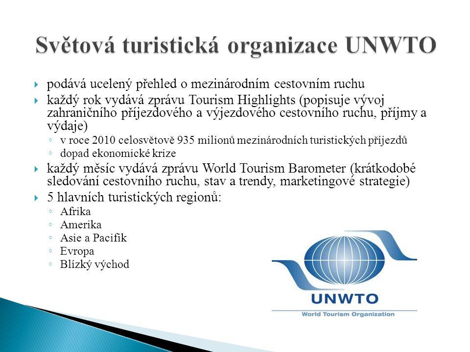 Světová turistická organizace UNWTO