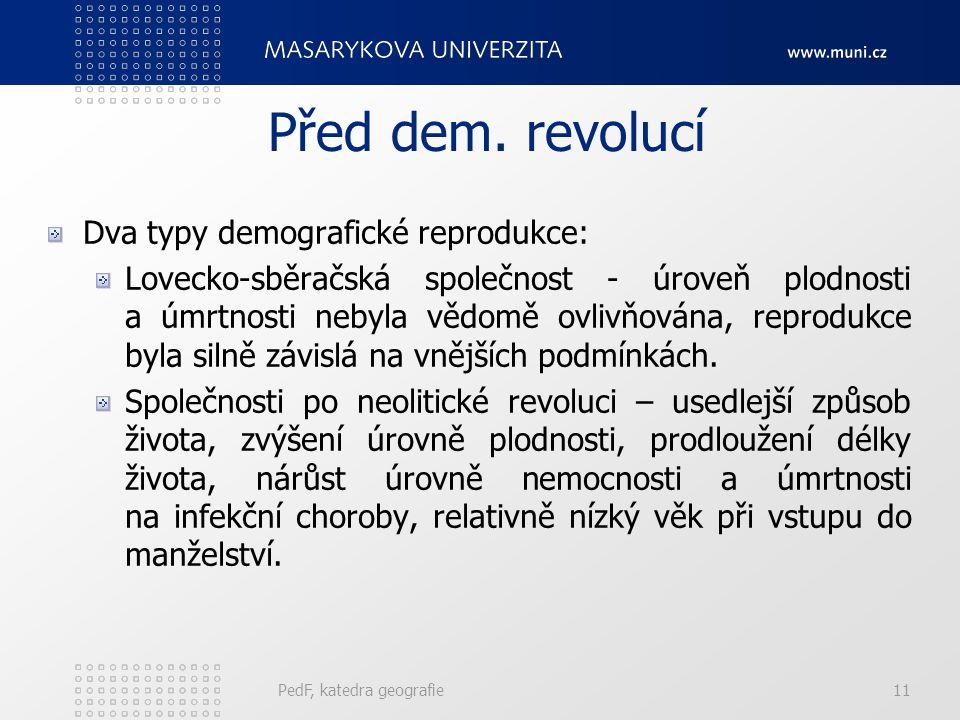 Před dem. revolucí Dva typy demografické reprodukce: