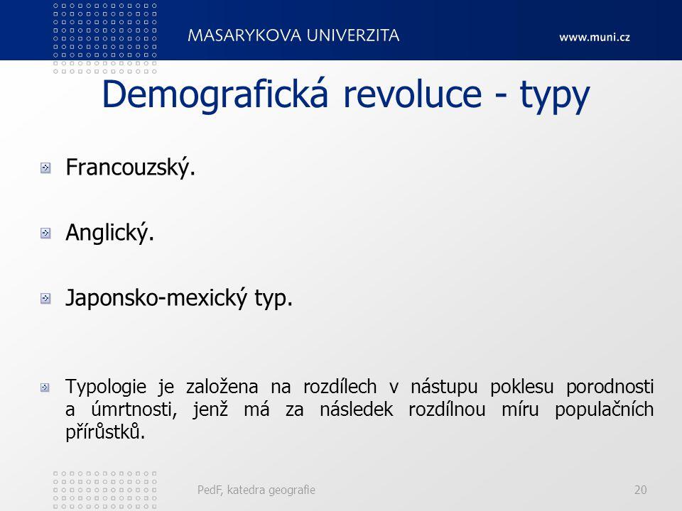 Demografická revoluce - typy