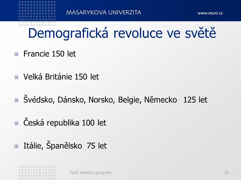 Demografická revoluce ve světě