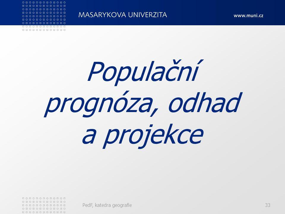 Populační prognóza, odhad a projekce