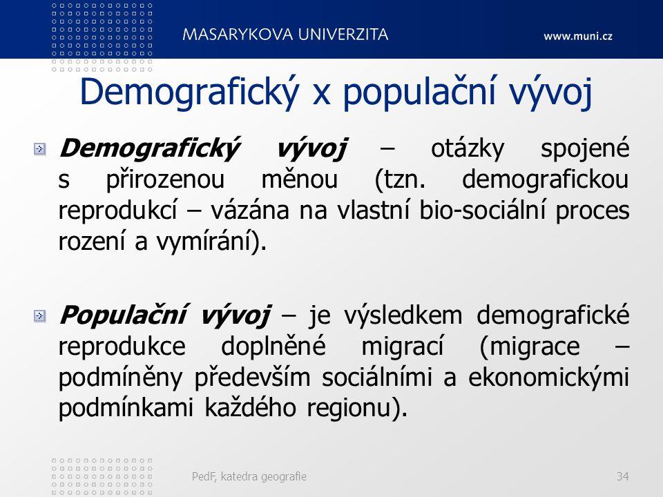 Demografický x populační vývoj