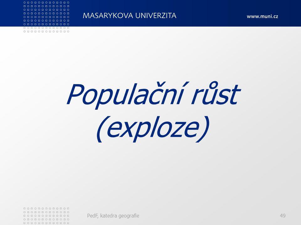 Populační růst (exploze)