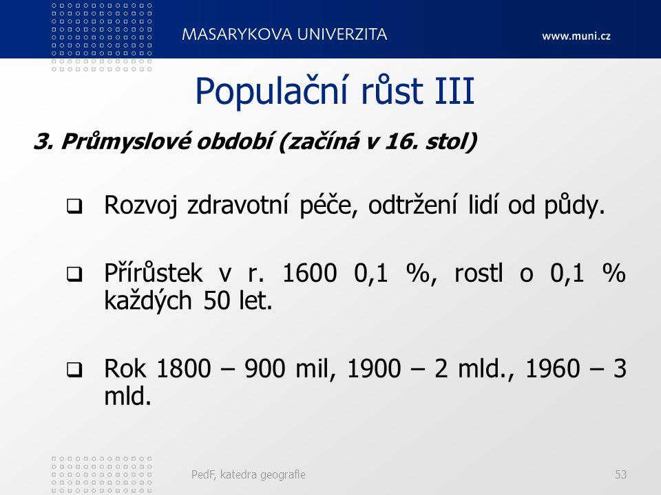 Populační růst III Rozvoj zdravotní péče, odtržení lidí od půdy.