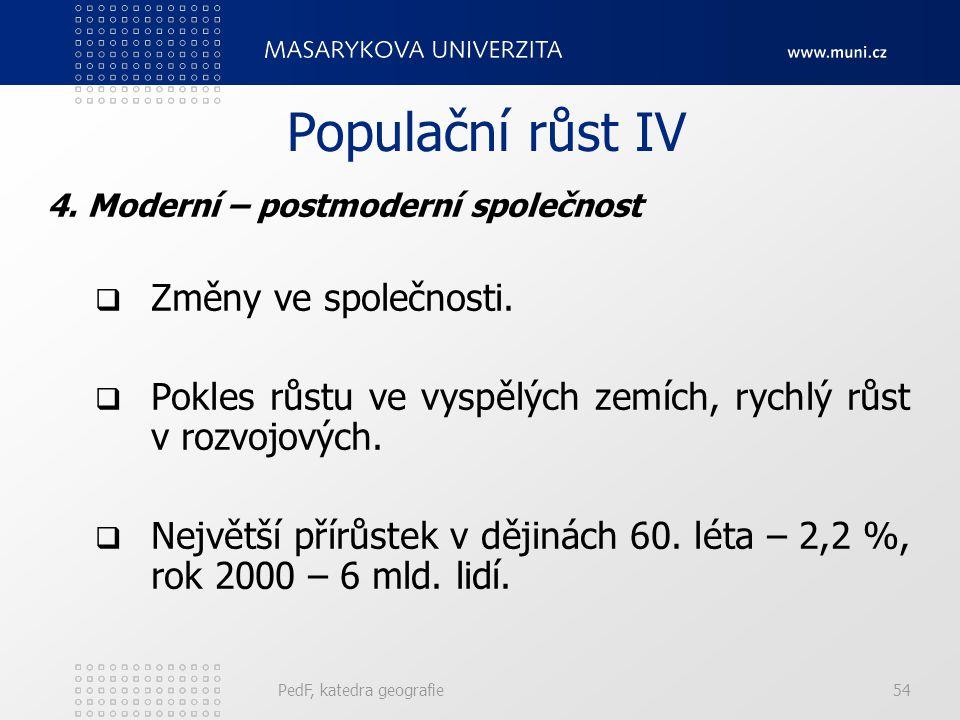 Populační růst IV Změny ve společnosti.