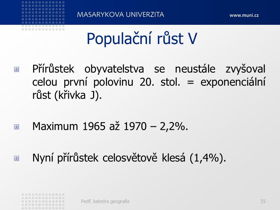 Populační růst V Přírůstek obyvatelstva se neustále zvyšoval celou první polovinu 20. stol. = exponenciální růst (křivka J).