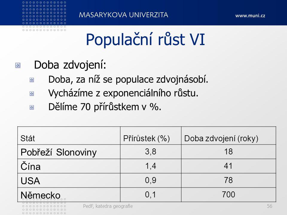 Populační růst VI Doba zdvojení: Doba, za níž se populace zdvojnásobí.