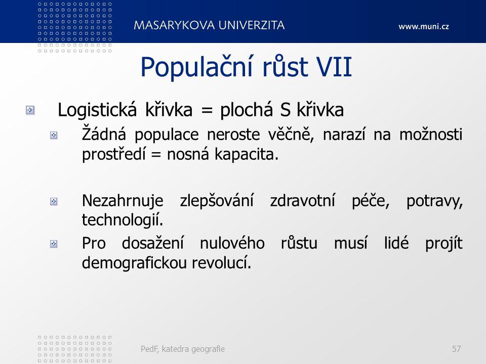 Populační růst VII Logistická křivka = plochá S křivka