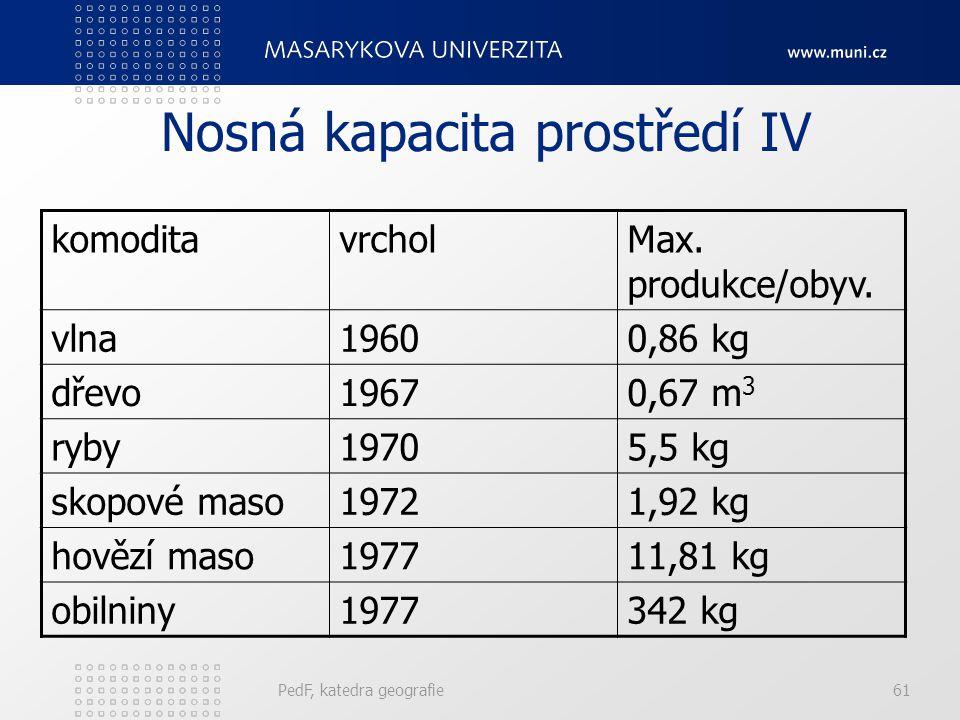 Nosná kapacita prostředí IV
