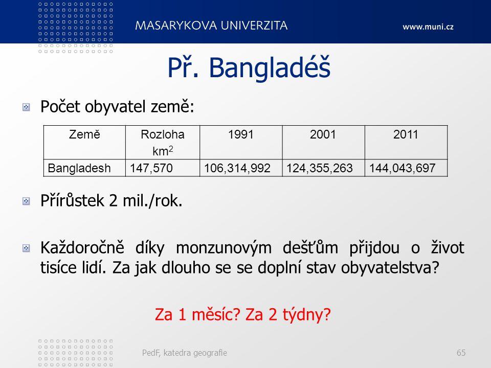 Př. Bangladéš Počet obyvatel země: Přírůstek 2 mil./rok.