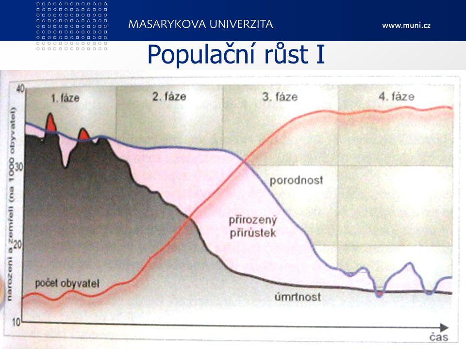 Populační růst I PedF, katedra geografie 69