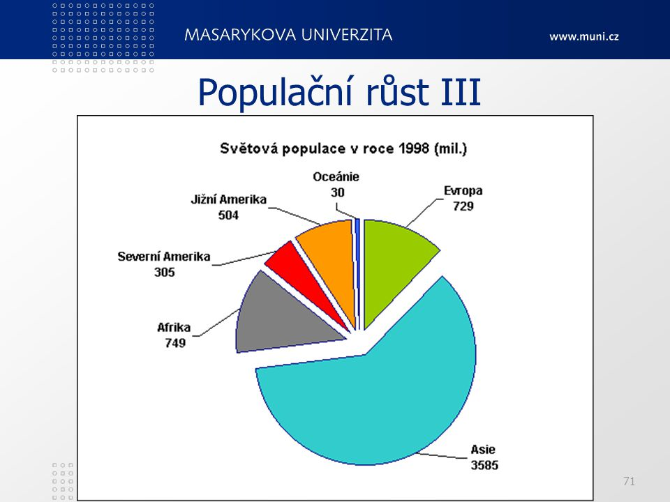 Populační růst III PedF, katedra geografie 71