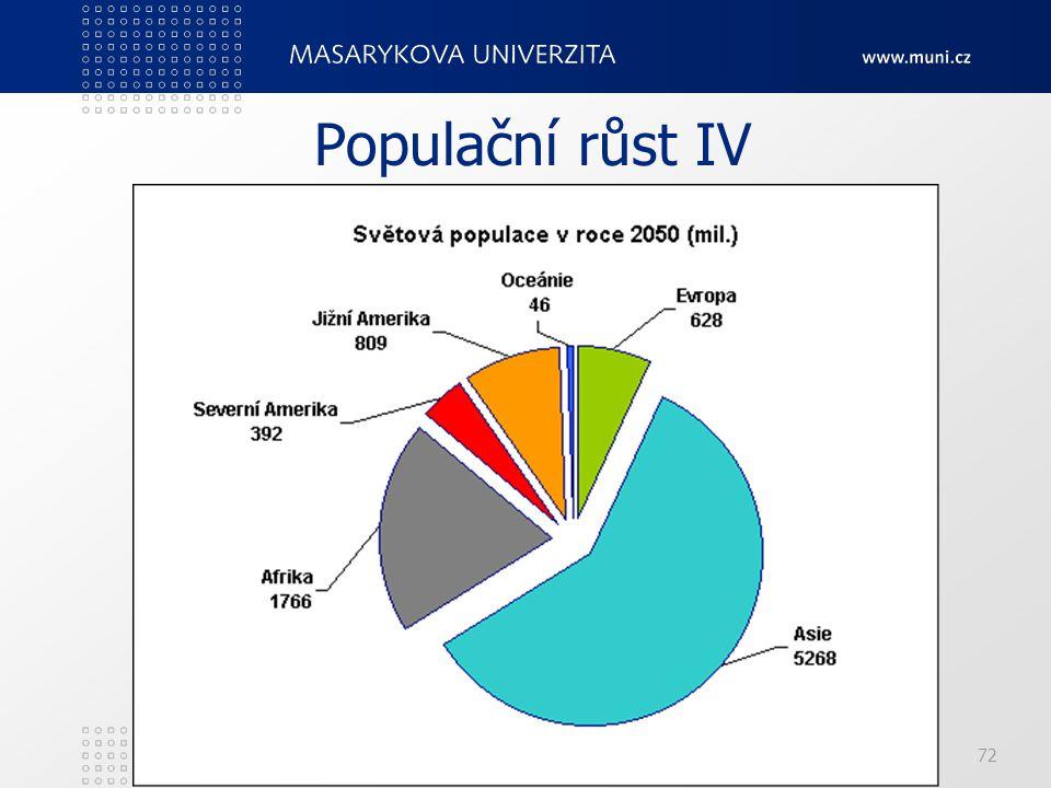Populační růst IV PedF, katedra geografie 72